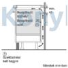 Kép 9/11 - Bosch PUF612FC5E beépíthető indukciós lap fehér Serie6