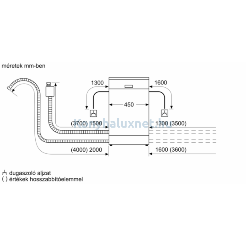 Bosch SRV2IKX10E teljesen beépíthető mosogatógép